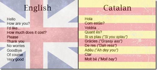 Catalan phrases